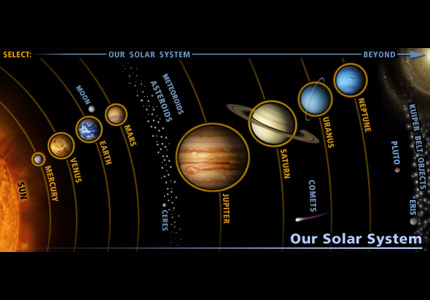 typical-solarsystem